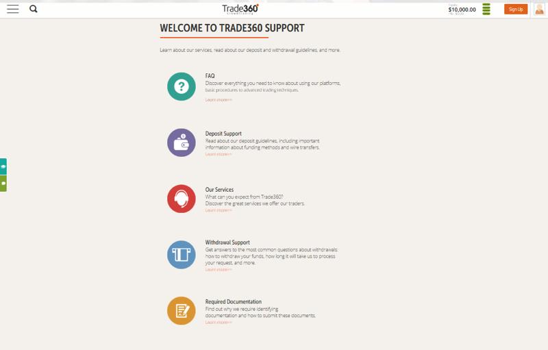 Trade360 Broker Support