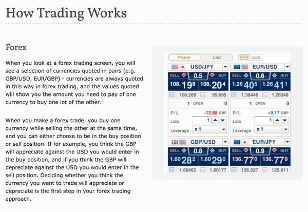 Z.Com Trade Review of the Account Setup
