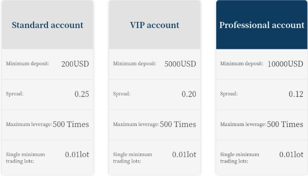 Forex Alerts, Trading Signals For 28 Pairs - Forexearlywarning